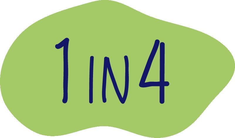 1 in 4